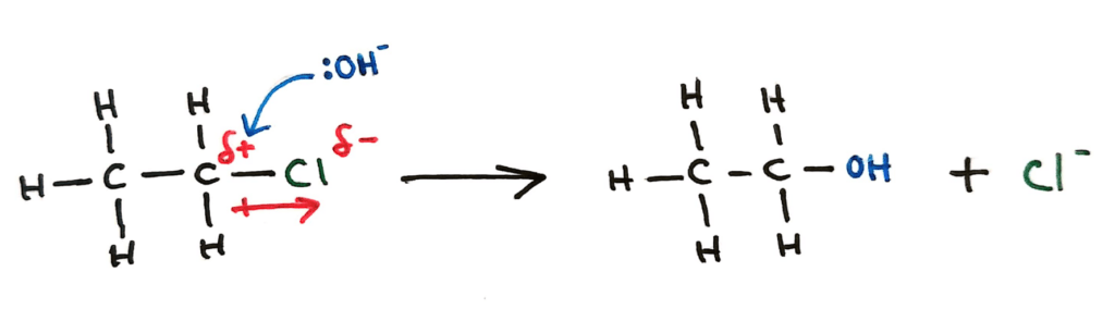 Nucleophilic subs (SL)