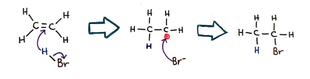 Electrophilic addition HBr