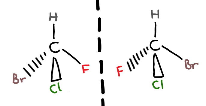 Optical isomers mirror image